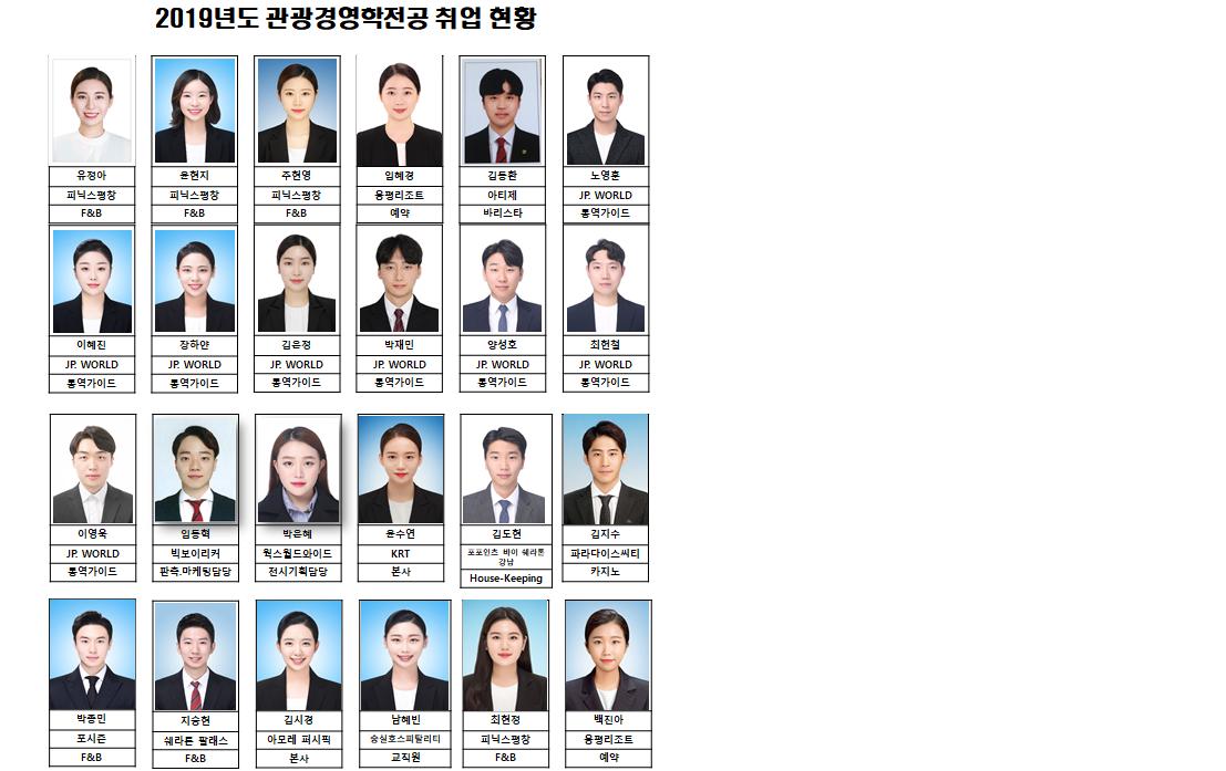 2019년도 상반기 관광경영학 전공 취업 현황.png